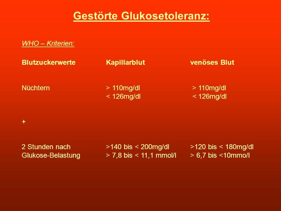 Gestörte Glukosetoleranz: WHO – Kriterien: BlutzuckerwerteKapillarblutvenöses Blut Nüchtern> 110mg/dl > 110mg/dl < 126mg/dl + 2 Stunden nach >140 bis