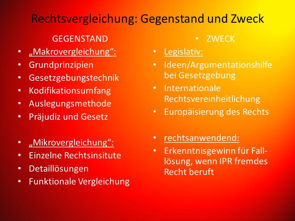 Rechtsquellenhinweise (wo suchen?) Bedeutung des www Max Planck Institut für ausländisches und internationales Privatrecht Hamburg Institut für Rechtsvergleichung der Universität zu Köln Institut für Int.