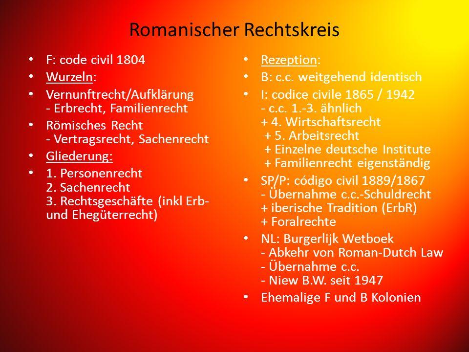 Deutscher Rechtskreis A: ABGB 1811 Aufklärung+Kant (Naturrecht) 1.