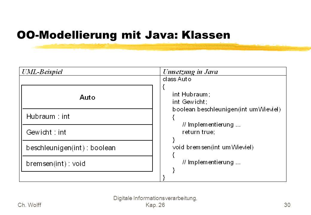 Ch. Wolff Digitale Informationsverarbeitung, Kap. 2630 OO-Modellierung mit Java: Klassen