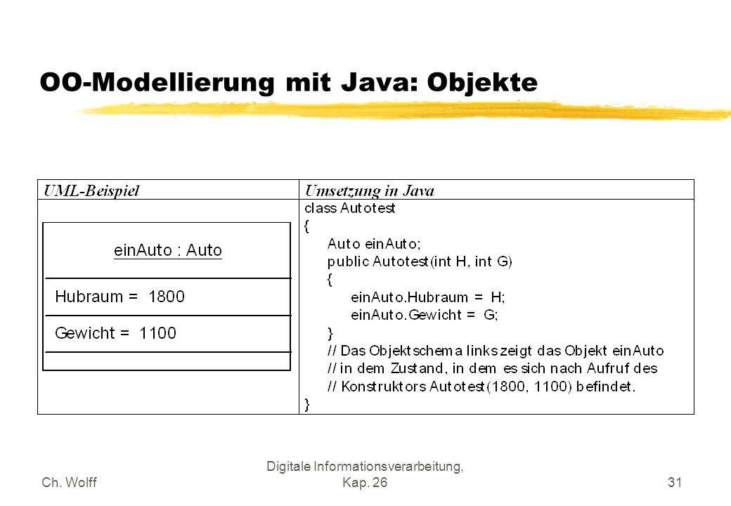 Ch. Wolff Digitale Informationsverarbeitung, Kap. 2631 OO-Modellierung mit Java: Objekte