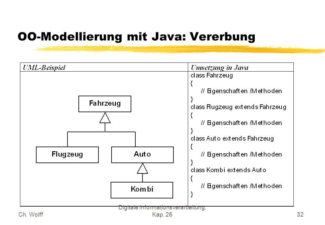 Ch. Wolff Digitale Informationsverarbeitung, Kap. 2632 OO-Modellierung mit Java: Vererbung