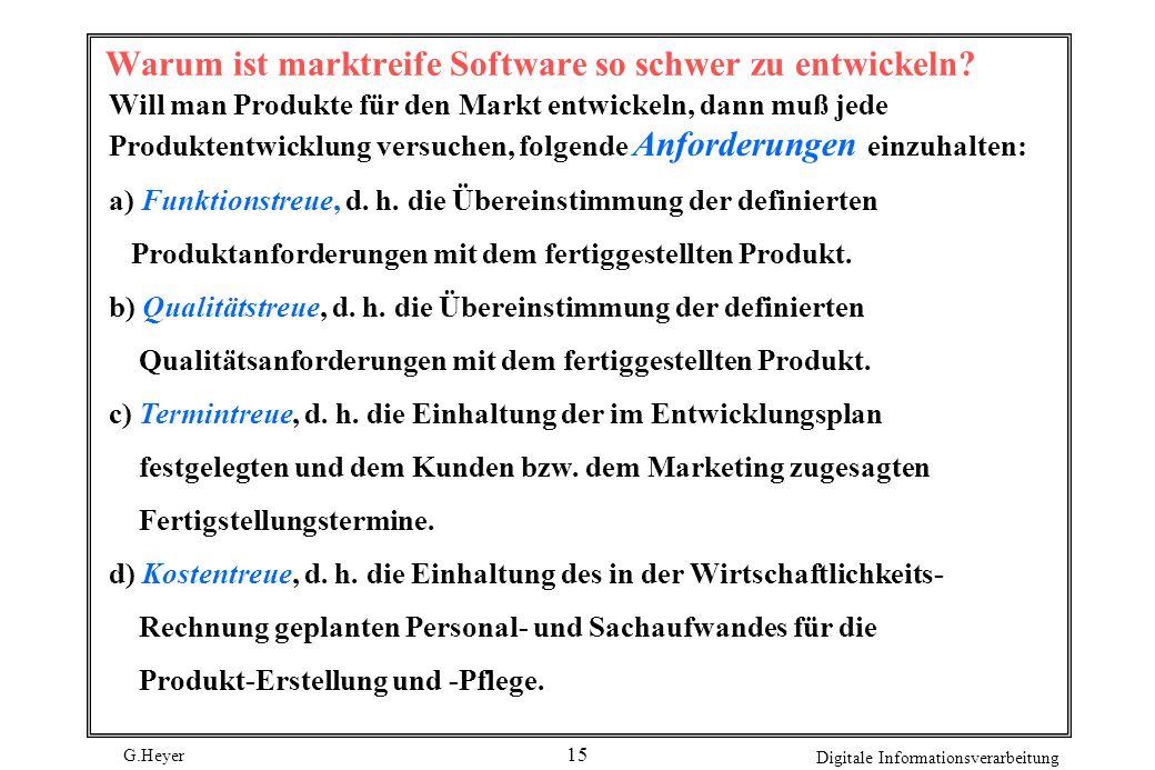 G.Heyer Digitale Informationsverarbeitung 15 Warum ist marktreife Software so schwer zu entwickeln? Will man Produkte für den Markt entwickeln, dann m