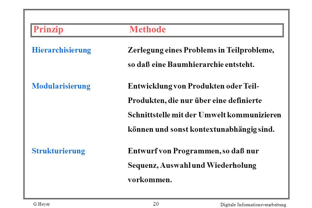 G.Heyer Digitale Informationsverarbeitung 20 PrinzipMethode HierarchisierungZerlegung eines Problems in Teilprobleme, so daß eine Baumhierarchie entst