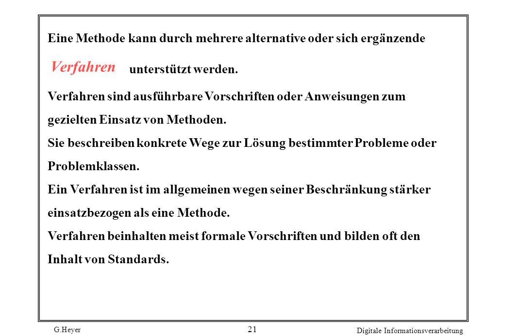 G.Heyer Digitale Informationsverarbeitung 21 Verfahren Eine Methode kann durch mehrere alternative oder sich ergänzende unterstützt werden. Verfahren