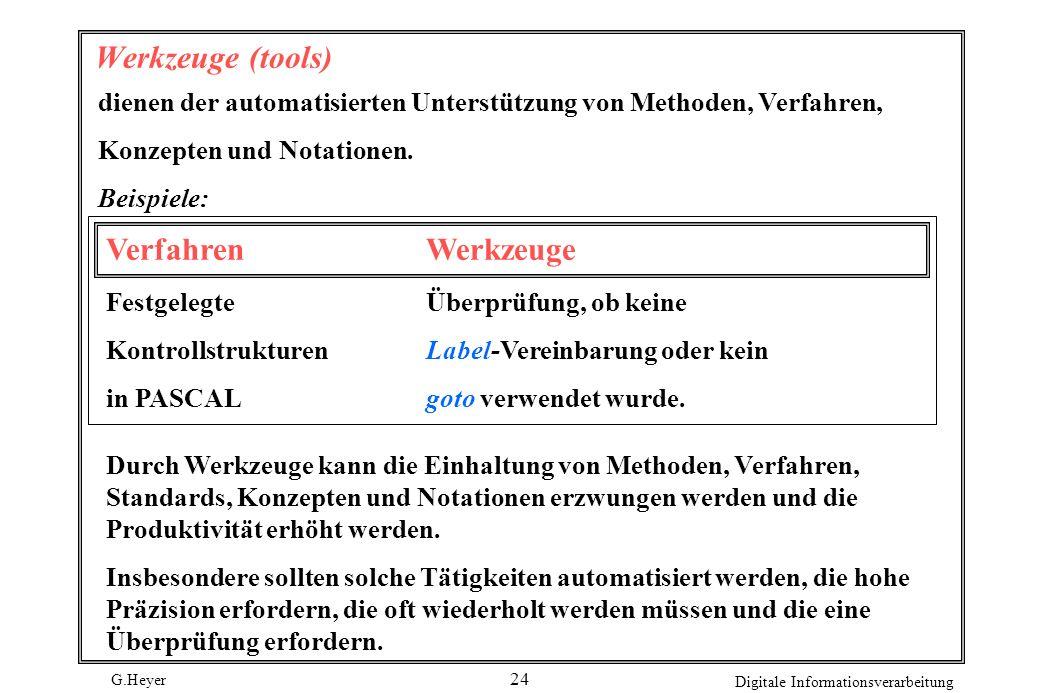 G.Heyer Digitale Informationsverarbeitung 24 Werkzeuge (tools) dienen der automatisierten Unterstützung von Methoden, Verfahren, Konzepten und Notatio