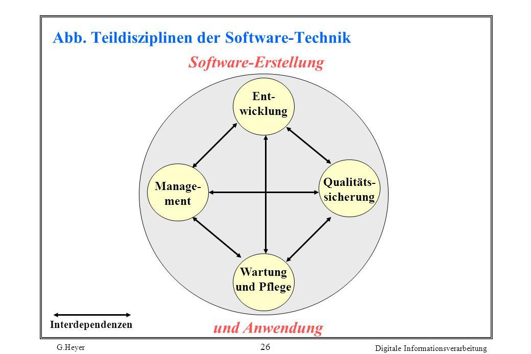 G.Heyer Digitale Informationsverarbeitung 26 Abb. Teildisziplinen der Software-Technik Ent- wicklung Manage- ment Wartung und Pflege Qualitäts- sicher