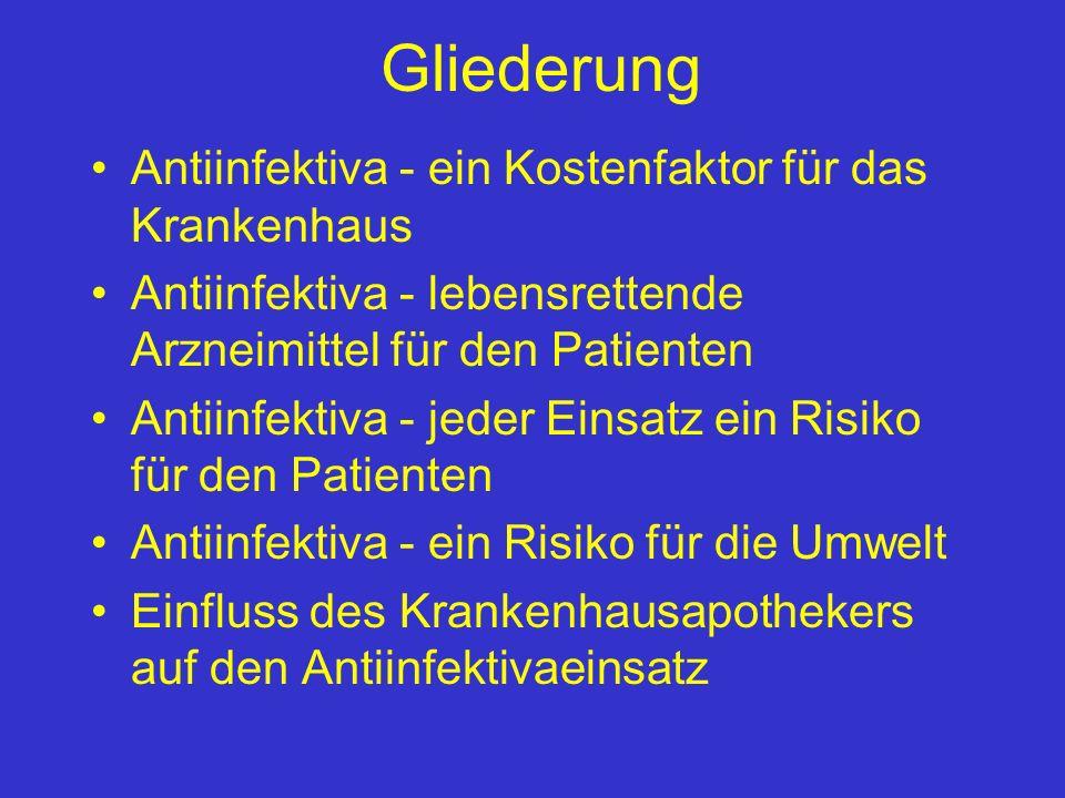 Nosokomiale Pneumonien in Deutschland 120.000 Erkrankungsfälle pro Jahr Letalität 15 - 30 % Nachweis der Infektions- erreger bei 45 - 65 %