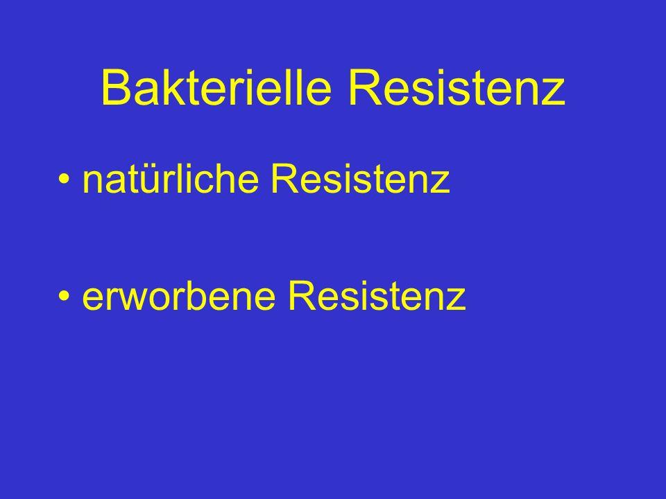 Bakterielle Resistenz natürliche Resistenz erworbene Resistenz
