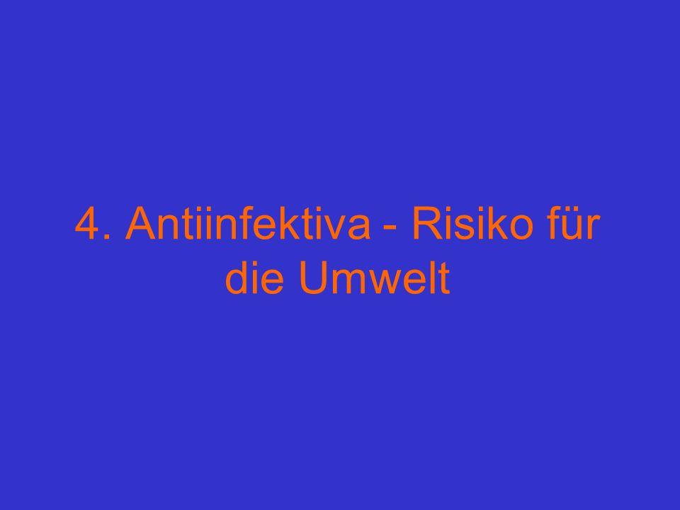 4. Antiinfektiva - Risiko für die Umwelt