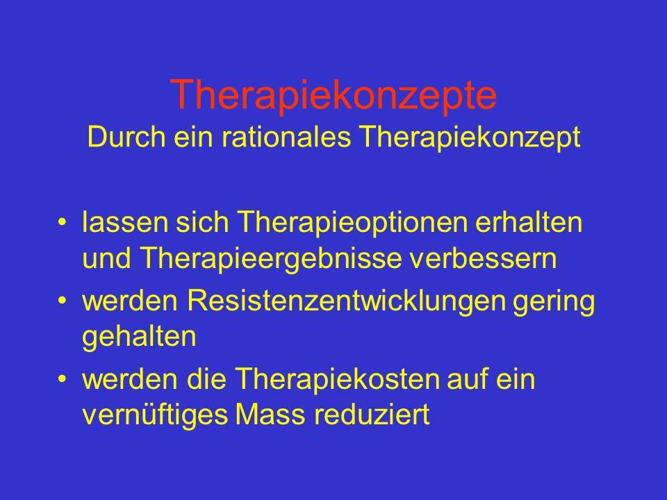 Therapiekonzepte Durch ein rationales Therapiekonzept lassen sich Therapieoptionen erhalten und Therapieergebnisse verbessern werden Resistenzentwickl