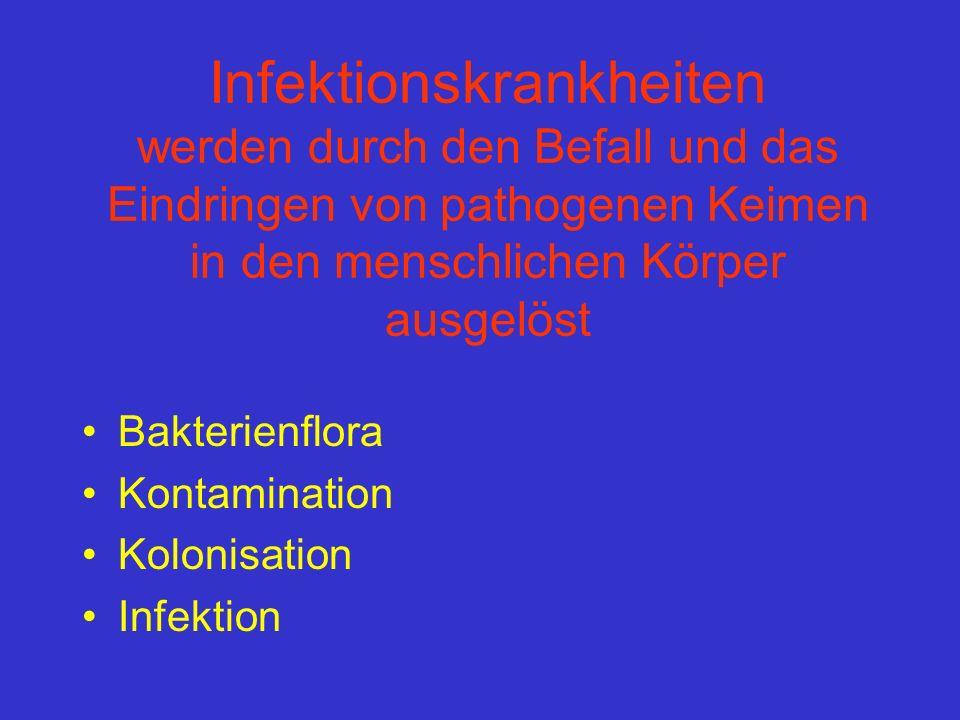Regeln zur Vermeidung von Resistenzentwicklung Antiinfektivaeinsatz nur bei nachgewie- sener bakterieller Infektion (nicht Kontamination oder Kolonisation bzw.