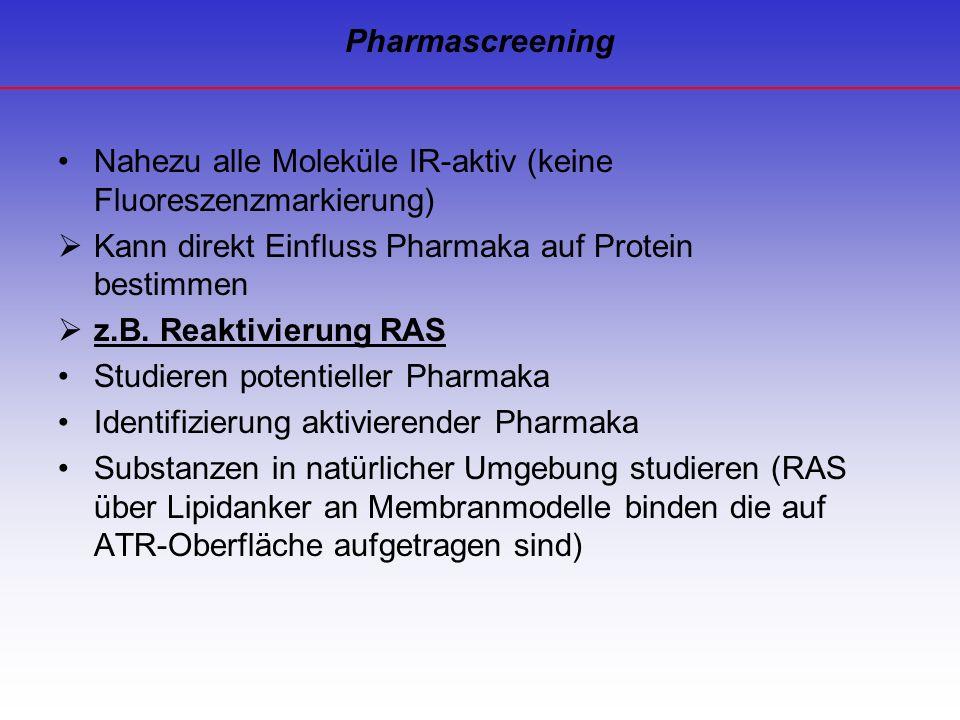 Pharmascreening Nahezu alle Moleküle IR-aktiv (keine Fluoreszenzmarkierung) Kann direkt Einfluss Pharmaka auf Protein bestimmen z.B. Reaktivierung RAS