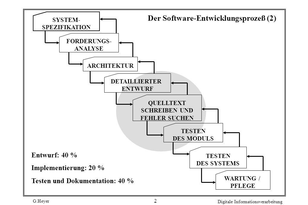 G.Heyer Digitale Informationsverarbeitung 1 19. Software-Lebenszyklus und Anforderungsanalyse Anforderungs- analyse Spezifikation Verifikation (Test)