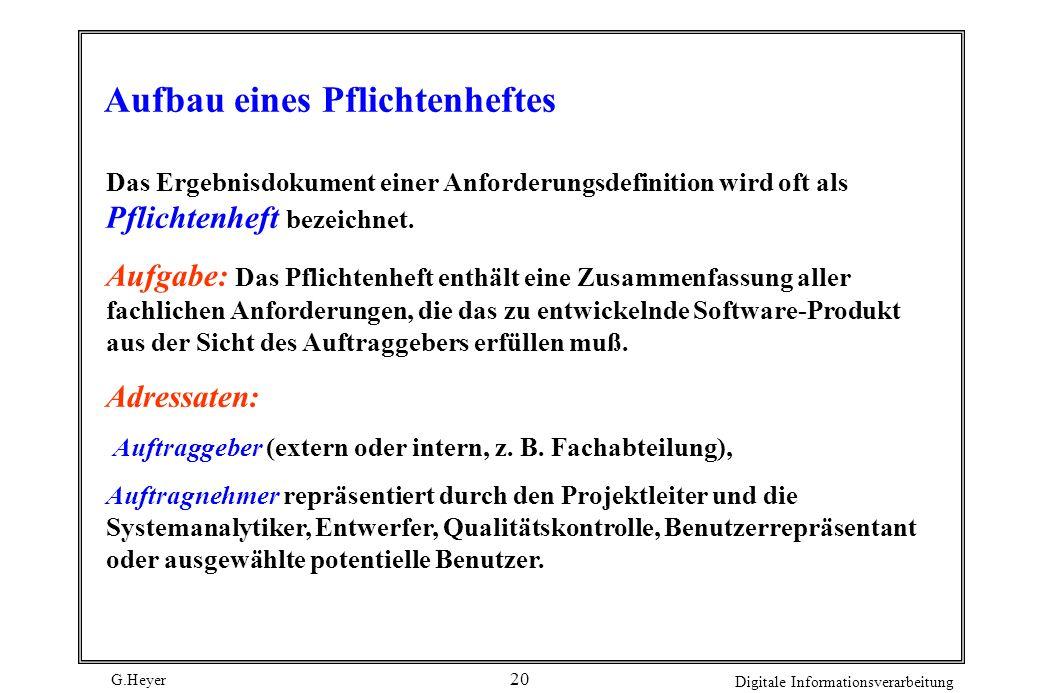 G.Heyer Digitale Informationsverarbeitung 19 Überblick über Basiskonzepte, gegliedert nach den Sichten, die sie beschreiben. ã Funktionale Sicht (Funk