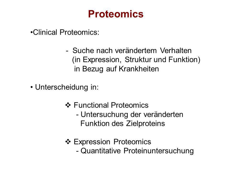 Clinical Proteomics: - Suche nach verändertem Verhalten (in Expression, Struktur und Funktion) in Bezug auf Krankheiten Unterscheidung in: Functional