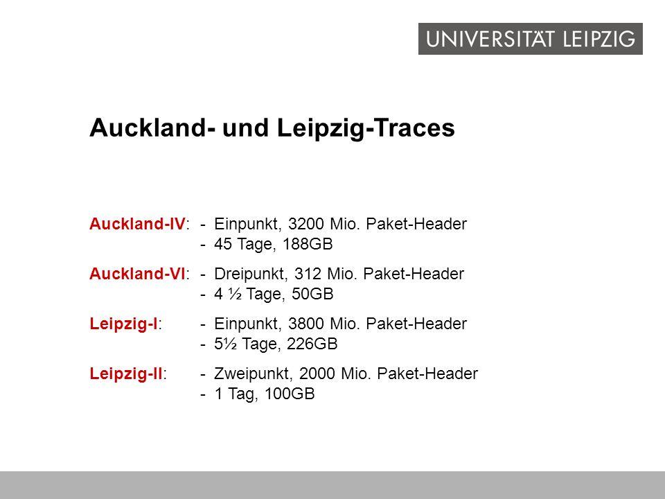 Auckland-IV:-Einpunkt, 3200 Mio. Paket-Header -45 Tage, 188GB Auckland-VI:-Dreipunkt, 312 Mio. Paket-Header -4 ½ Tage, 50GB Leipzig-I:-Einpunkt, 3800