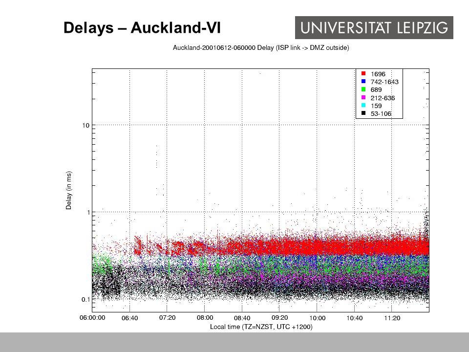 Delays – Auckland-VI