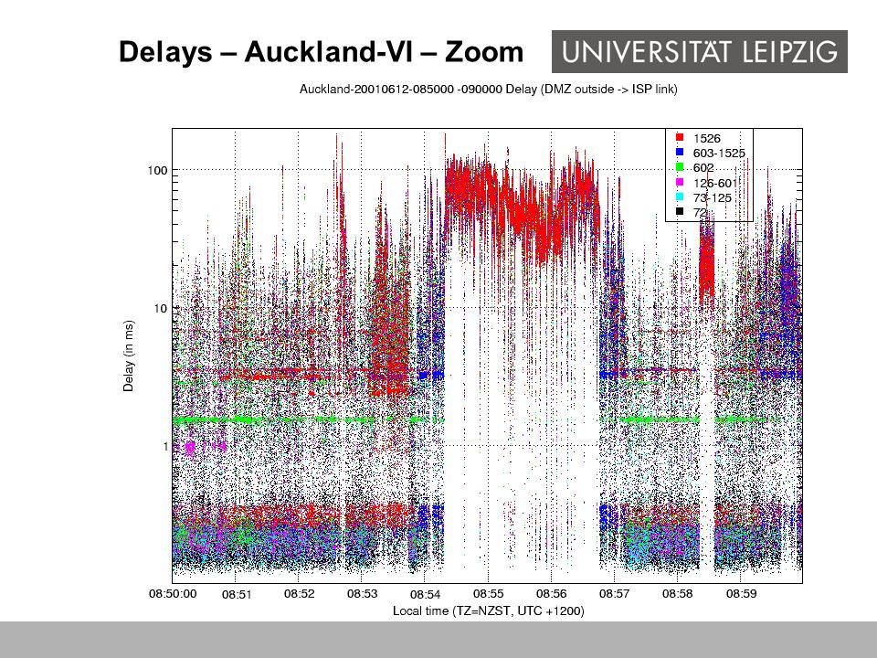 Delays – Auckland-VI – Zoom