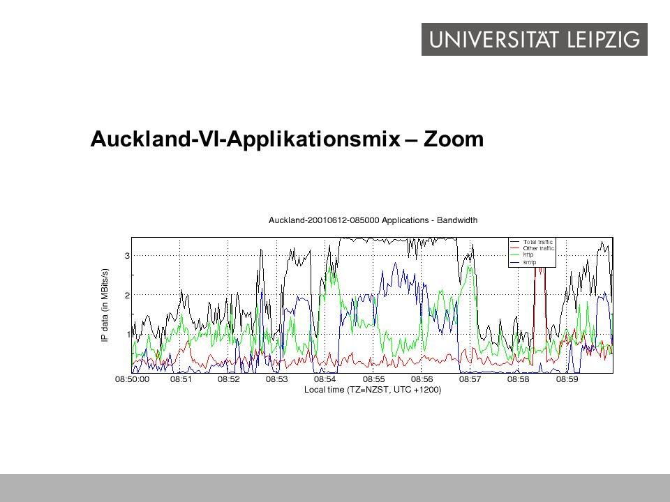 Auckland-VI-Applikationsmix – Zoom