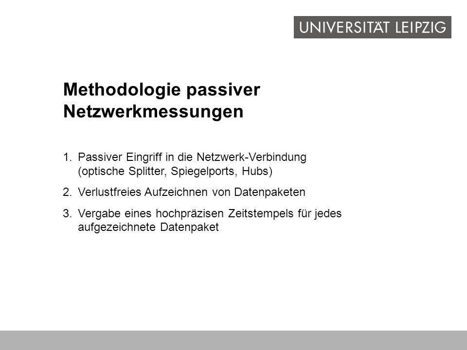 Methodologie passiver Netzwerkmessungen 1.Passiver Eingriff in die Netzwerk-Verbindung (optische Splitter, Spiegelports, Hubs) 2.Verlustfreies Aufzeic