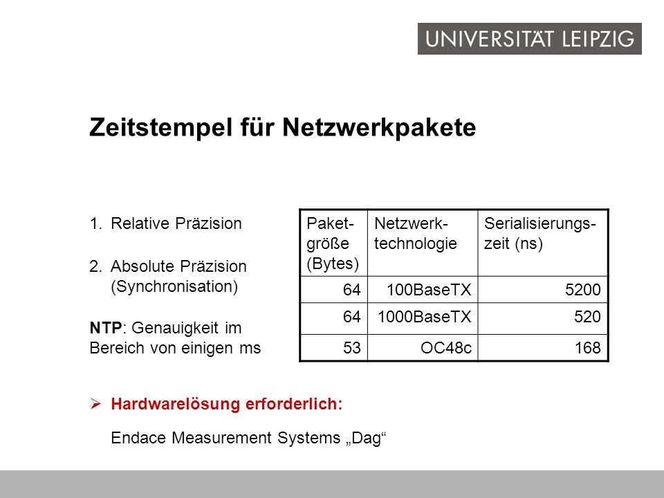 Dag-Paket-Header-Traces Dags:-Ethernet (10/100/1000MB/s) -SONET OC3c, OC12c, OC48c, OC192c (ATM, PoS) -Uhrenkorrektur und -synchronisation mittels GPS -Zeitstempels für jedes Datenpaket mit Genauigkeit im Bereich von 100ns Traces:-64-Byte-Records/ Records mit variabler Länge (neu) -64-bit Zeitstempel