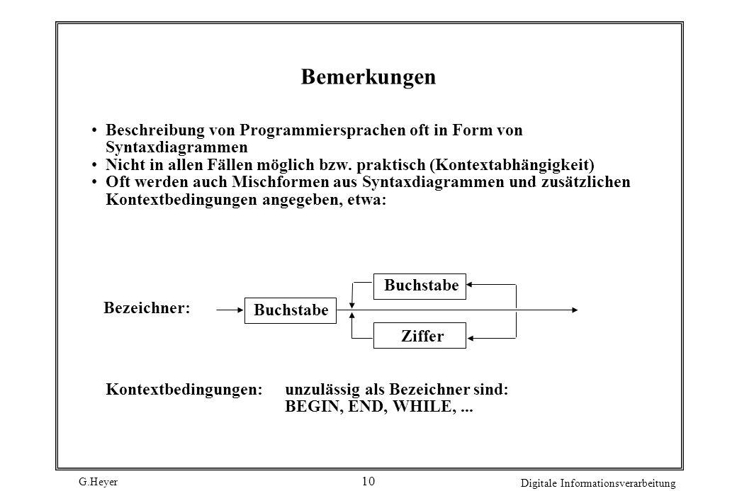 G.Heyer Digitale Informationsverarbeitung 10 Bemerkungen Beschreibung von Programmiersprachen oft in Form von Syntaxdiagrammen Nicht in allen Fällen m