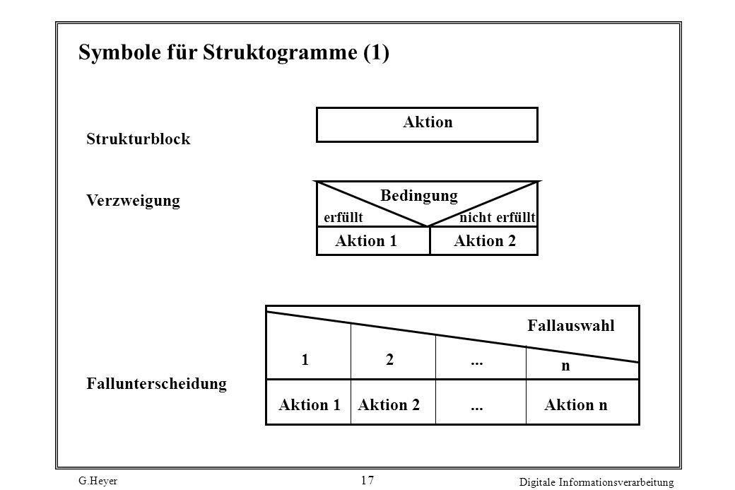 G.Heyer Digitale Informationsverarbeitung 17 Symbole für Struktogramme (1) Aktion nicht erfüllterfüllt Bedingung Aktion 1Aktion 2 Strukturblock Verzwe
