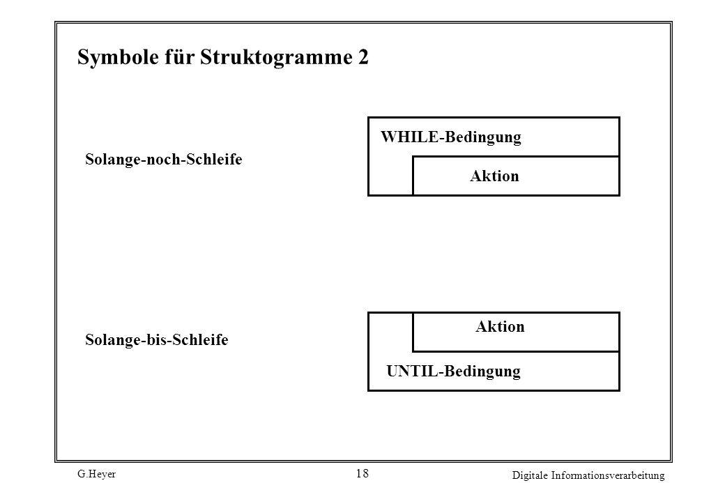 G.Heyer Digitale Informationsverarbeitung 18 Symbole für Struktogramme 2 Solange-noch-Schleife Solange-bis-Schleife Aktion UNTIL-Bedingung WHILE-Bedin
