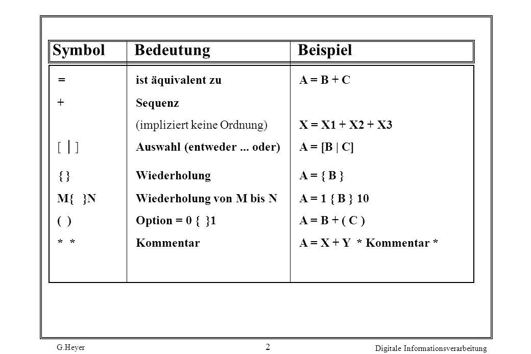 G.Heyer Digitale Informationsverarbeitung 2 SymbolBedeutungBeispiel =ist äquivalent zuA = B + C +Sequenz (impliziert keine Ordnung)X = X1 + X2 + X3 [