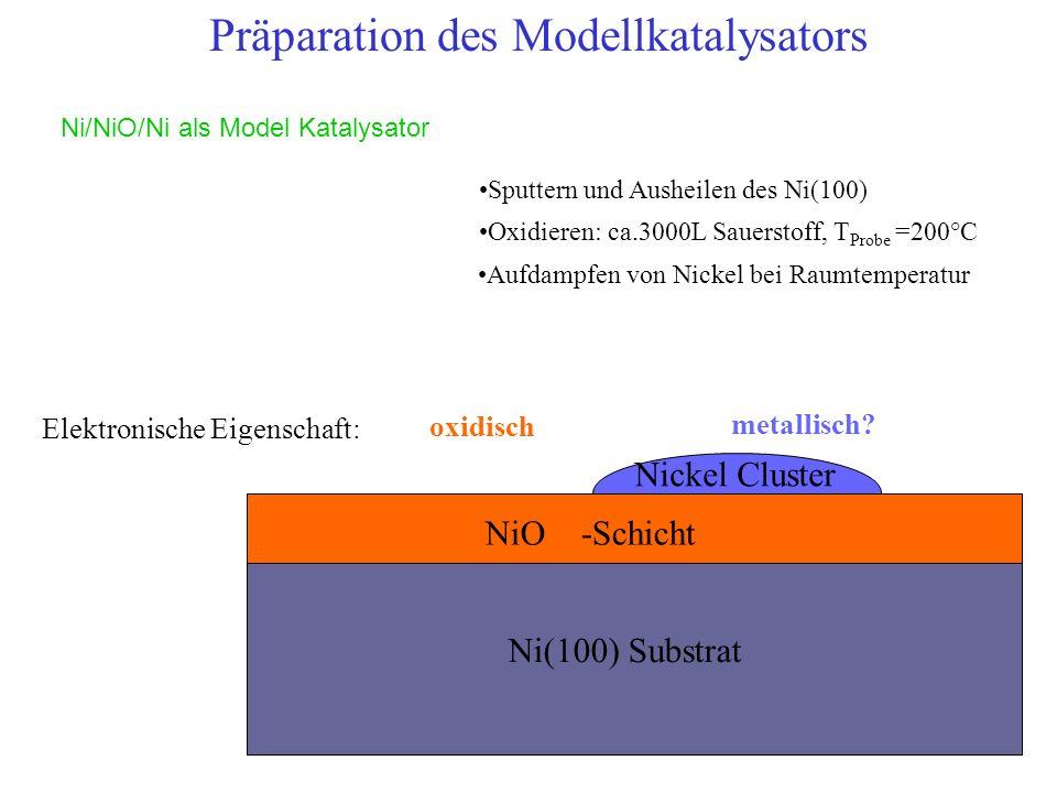 Nickel Cluster Präparation des Modellkatalysators Elektronische Eigenschaft: oxidisch metallisch? Ni/NiO/Ni als Model Katalysator NiO-Schicht Ni(100)