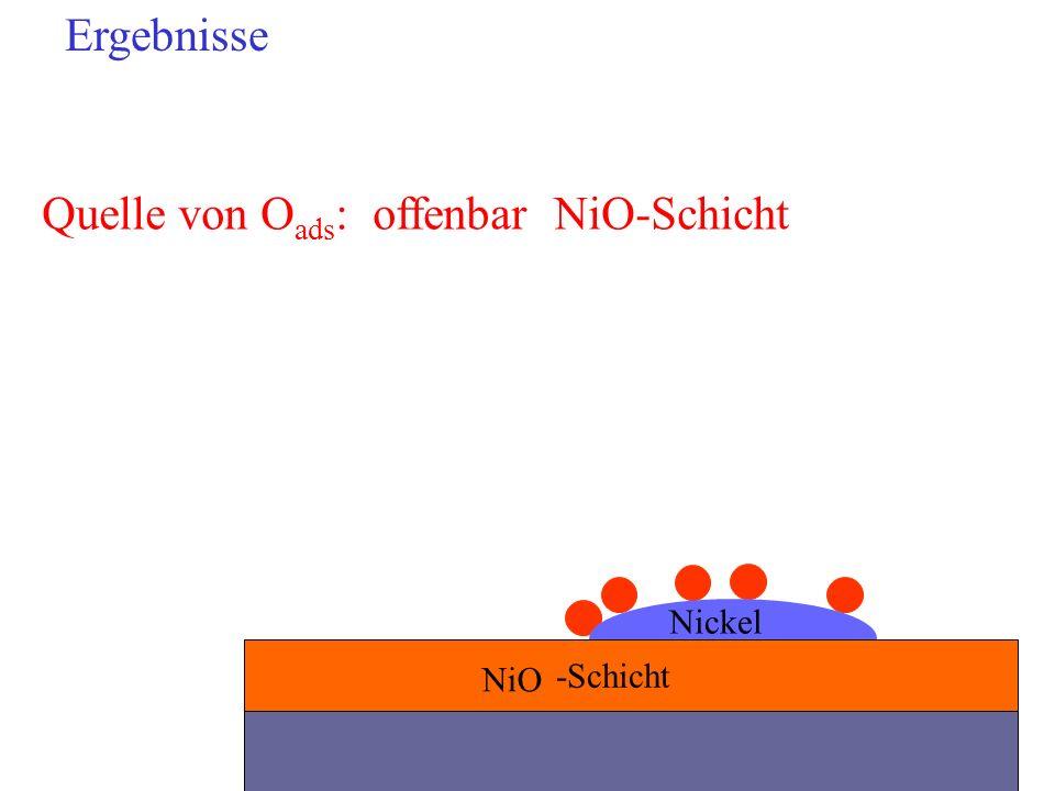 NiO -Schicht Nickel Quelle von O ads : offenbar NiO-Schicht Ergebnisse