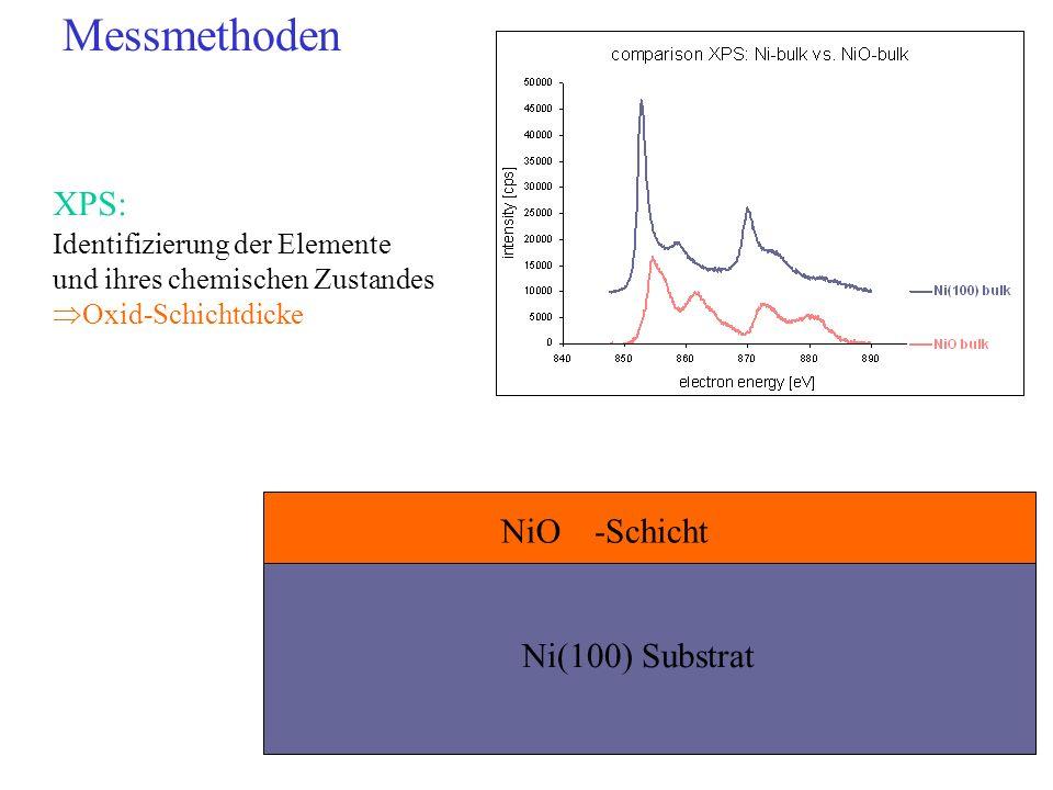 Messmethoden NiO Ni(100) Substrat -Schicht XPS: Identifizierung der Elemente und ihres chemischen Zustandes Oxid-Schichtdicke