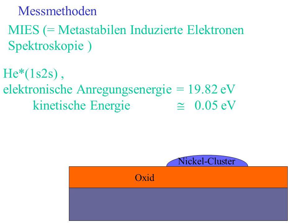 MIES (= Metastabilen Induzierte Elektronen Spektroskopie ) He*(1s2s), elektronische Anregungsenergie = 19.82 eV kinetische Energie 0.05 eV Oxid Nickel