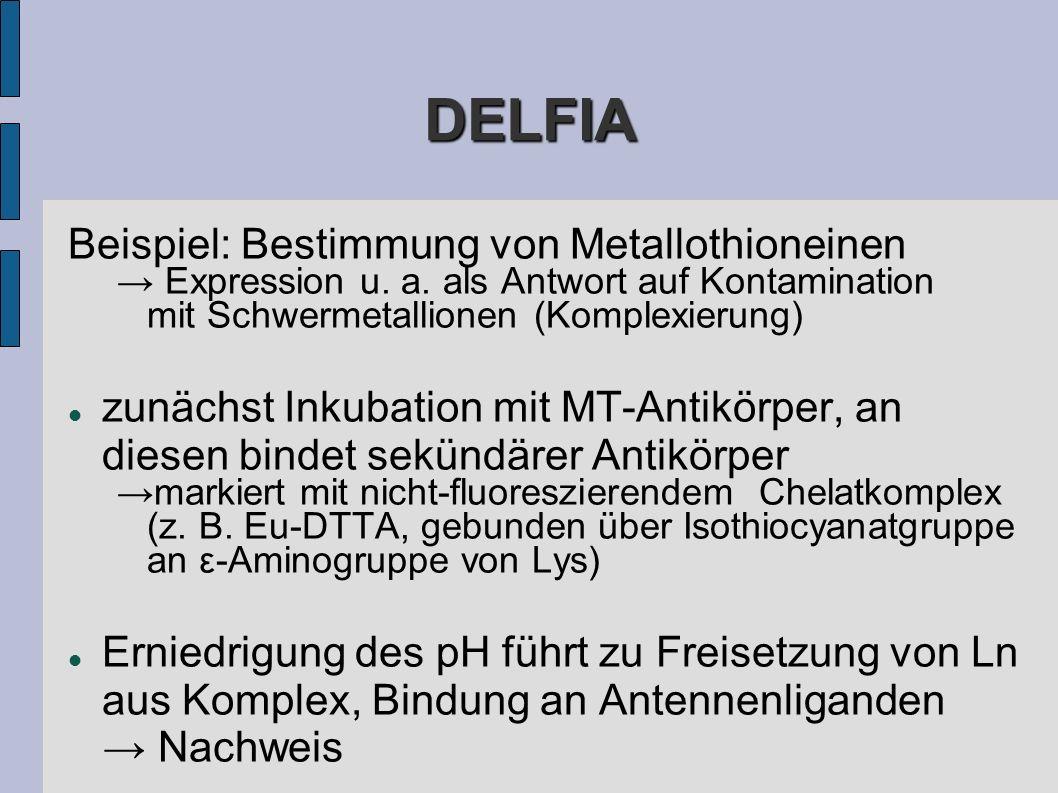 DELFIA Beispiel: Bestimmung von Metallothioneinen Expression u.