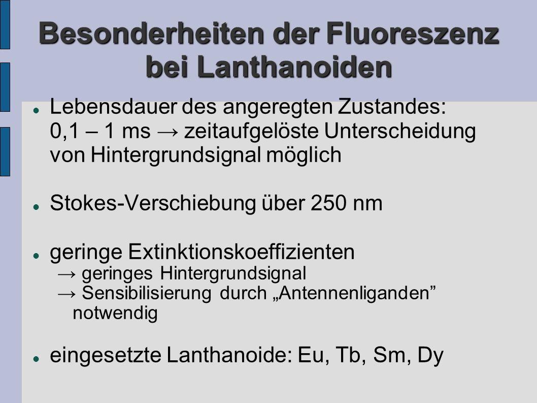 Besonderheiten der Fluoreszenz bei Lanthanoiden Lebensdauer des angeregten Zustandes: 0,1 – 1 ms zeitaufgelöste Unterscheidung von Hintergrundsignal möglich Stokes-Verschiebung über 250 nm geringe Extinktionskoeffizienten geringes Hintergrundsignal Sensibilisierung durch Antennenliganden notwendig eingesetzte Lanthanoide: Eu, Tb, Sm, Dy