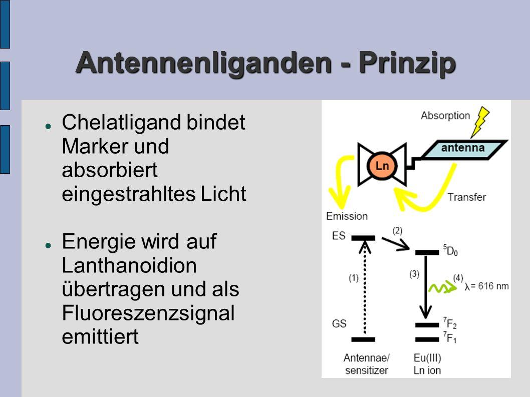 Antennenliganden - Prinzip Chelatligand bindet Marker und absorbiert eingestrahltes Licht Energie wird auf Lanthanoidion übertragen und als Fluoreszenzsignal emittiert