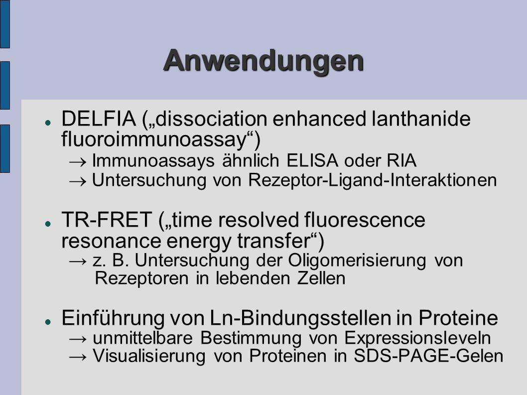 Anwendungen DELFIA (dissociation enhanced lanthanide fluoroimmunoassay) Immunoassays ähnlich ELISA oder RIA Untersuchung von Rezeptor-Ligand-Interaktionen TR-FRET (time resolved fluorescence resonance energy transfer) z.