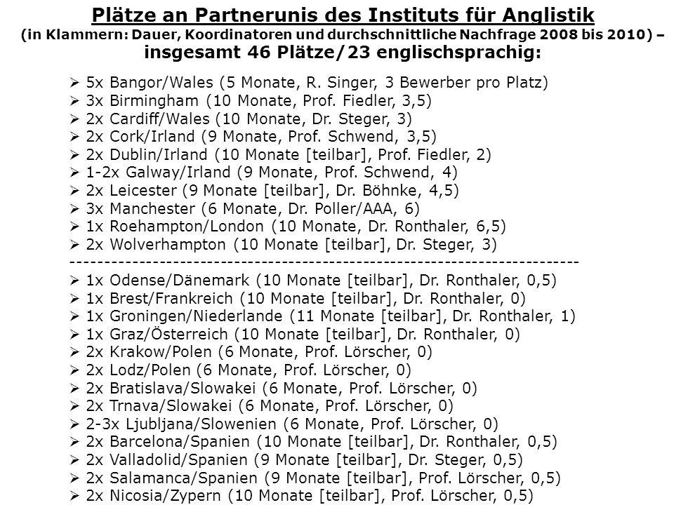 Plätze an Partnerunis des Instituts für Anglistik (in Klammern: Dauer, Koordinatoren und durchschnittliche Nachfrage 2008 bis 2010) – insgesamt 46 Plä