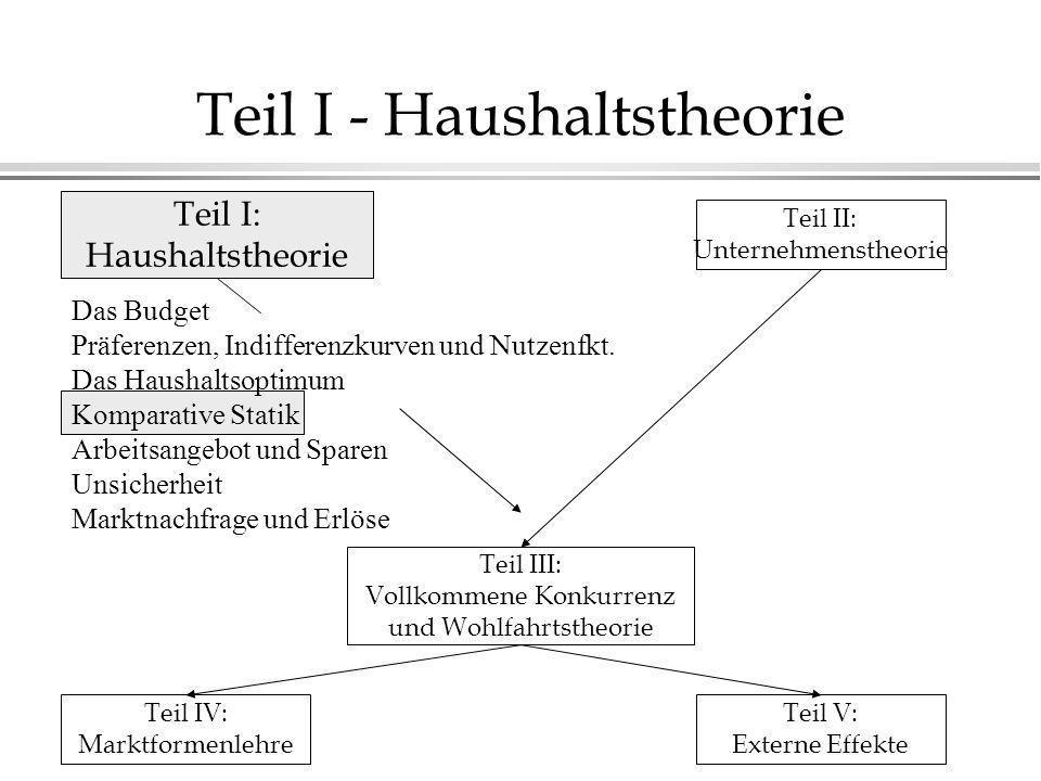 Teil I - Haushaltstheorie Teil I: Haushaltstheorie Teil II: Unternehmenstheorie Teil III: Vollkommene Konkurrenz und Wohlfahrtstheorie Teil IV: Marktf