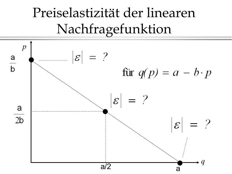 Preiselastizität der linearen Nachfragefunktion p q a a/2