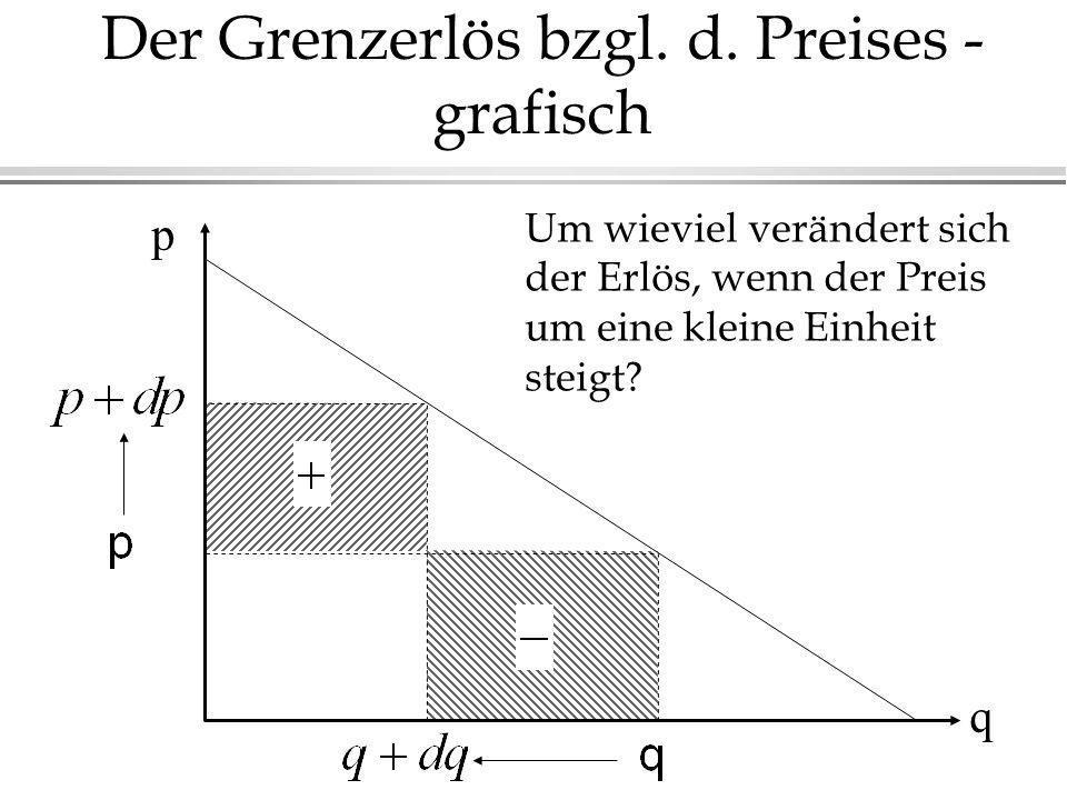 Der Grenzerlös bzgl. d. Preises - grafisch p q Um wieviel verändert sich der Erlös, wenn der Preis um eine kleine Einheit steigt?