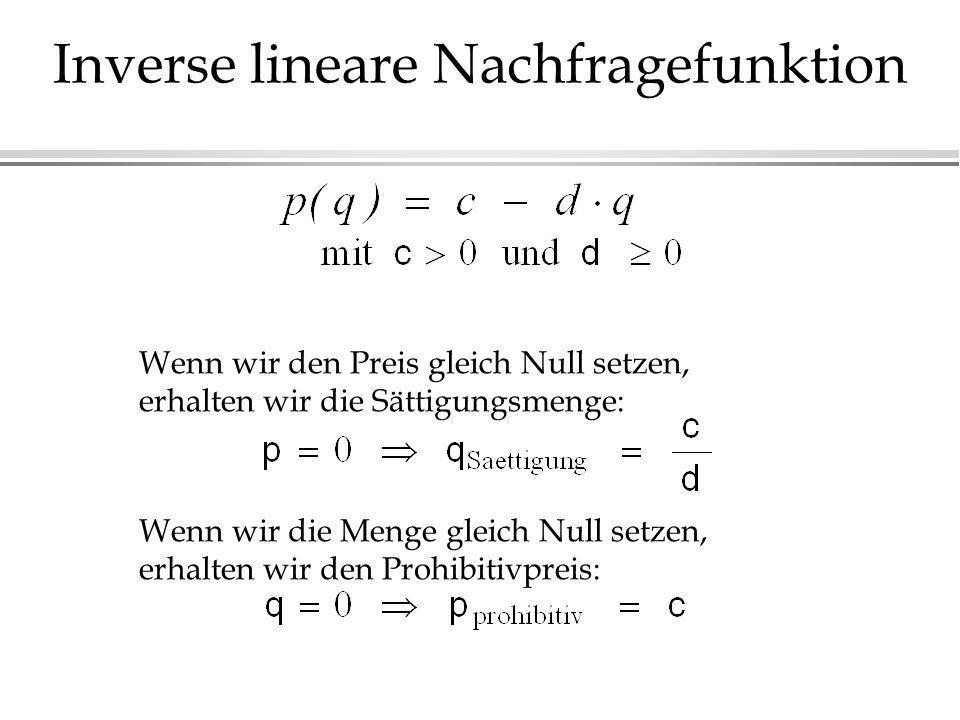 Inverse lineare Nachfragefunktion Wenn wir die Menge gleich Null setzen, erhalten wir den Prohibitivpreis: Wenn wir den Preis gleich Null setzen, erha