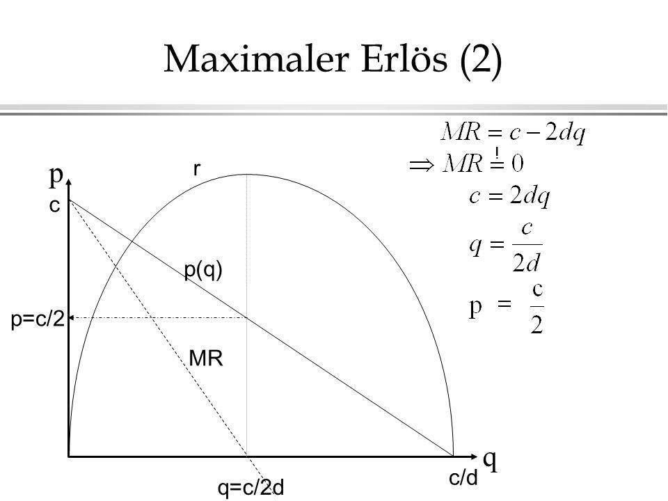 Maximaler Erlös (2) q p(q) MR c/d c p r p=c/2 q=c/2d !
