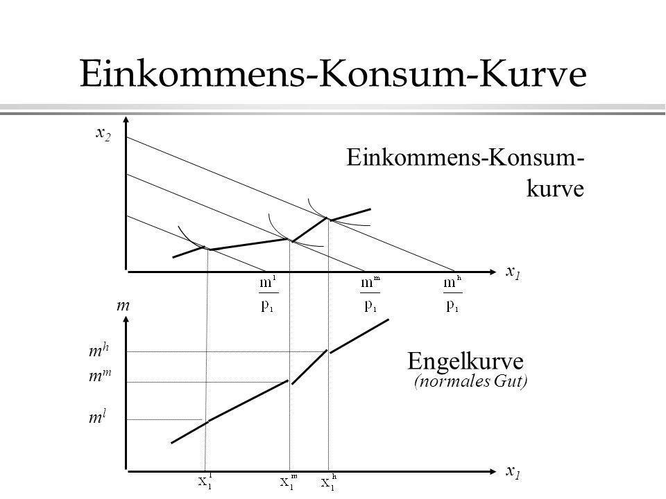 Einkommens-Konsum-Kurve x1x1 x1x1 x2x2 m mhmh m mlml Einkommens-Konsum- kurve Engelkurve (normales Gut)