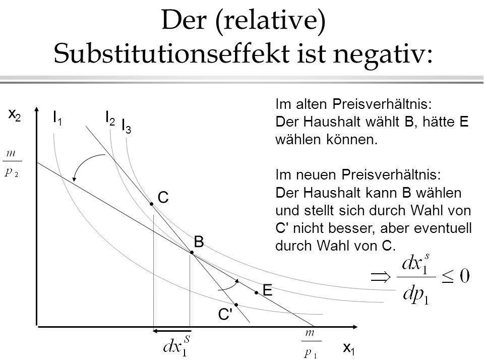 Der (relative) Substitutionseffekt ist negativ: x2x2 x1x1 I1I1 I2I2 I3I3 B C E C' Im alten Preisverhältnis: Der Haushalt wählt B, hätte E wählen könne
