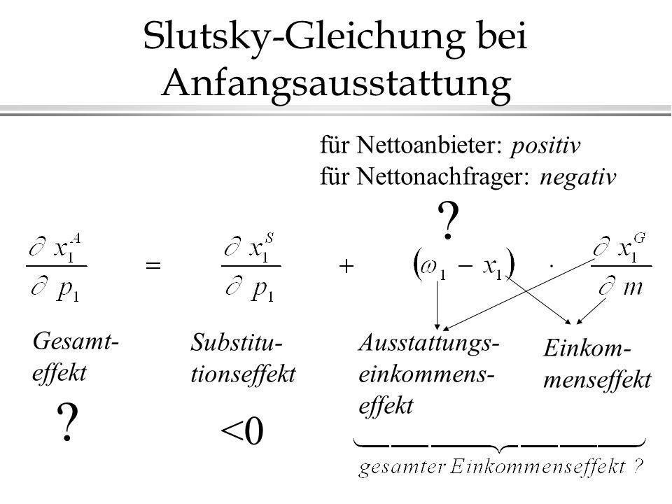 Slutsky-Gleichung bei Anfangsausstattung Einkom- menseffekt Substitu- tionseffekt Gesamt- effekt für Nettoanbieter: positiv für Nettonachfrager: negativ .