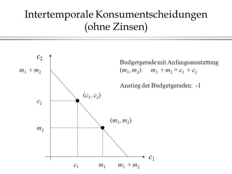 Intertemporale Konsumentscheidungen (ohne Zinsen) Budgetgerade mit Anfangsausstattung (m 1, m 2 ): m 1 + m 2 = c 1 + c 2 Anstieg der Budgetgeraden: -1 c1c1 c2c2 m 1 + m 2 m1m1 m2m2 c2c2 c1c1 (m 1, m 2 ) (c 1, c 2 )