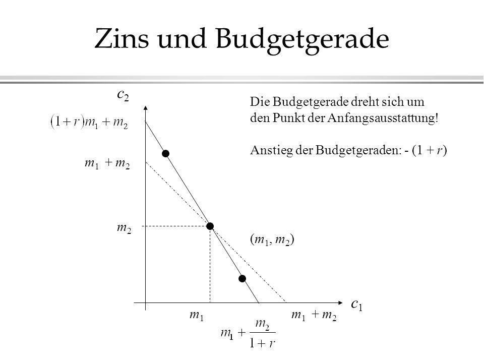 Zins und Budgetgerade Die Budgetgerade dreht sich um den Punkt der Anfangsausstattung! Anstieg der Budgetgeraden: - (1 + r) c1c1 c2c2 m 1 + m 2 m1m1 m