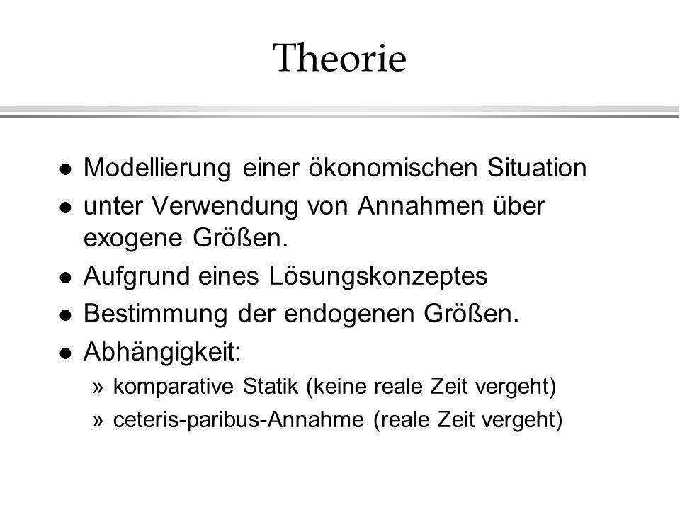 Theorie l Modellierung einer ökonomischen Situation l unter Verwendung von Annahmen über exogene Größen. l Aufgrund eines Lösungskonzeptes l Bestimmun